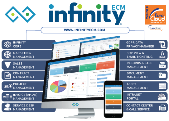 Infinity ECM - Systems overview